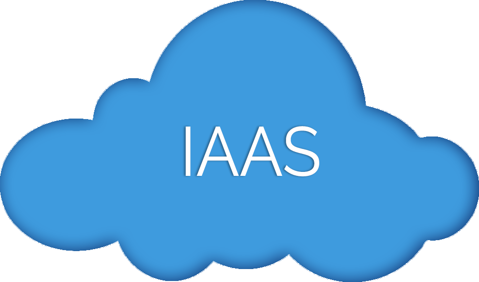 IAAS Cloud Computing Services | Advanced Business Solutions Corporation